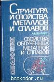 Свойства облученных металлов и сплавов. Справочник. Шалаев А. М. 1985 г. 220 RUB