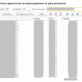 Список ведомостей за период времени по дате документа. Для 1С ЗУП 3. 100 RUB