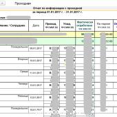 Отчёт по проходной Орион Про - для 1С ЗУП 3.1
